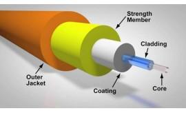 Fiber Optik Kablo Sonlandırma İşlemi Nasıl Yapılır ?