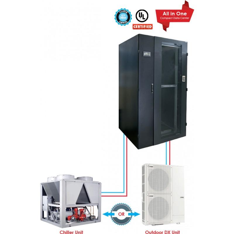 47U Mini Veri Merkezi 600x1200