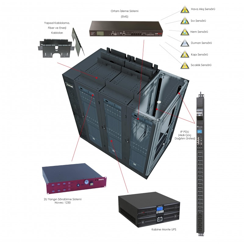 47U Mini Veri Merkezi 800x1200