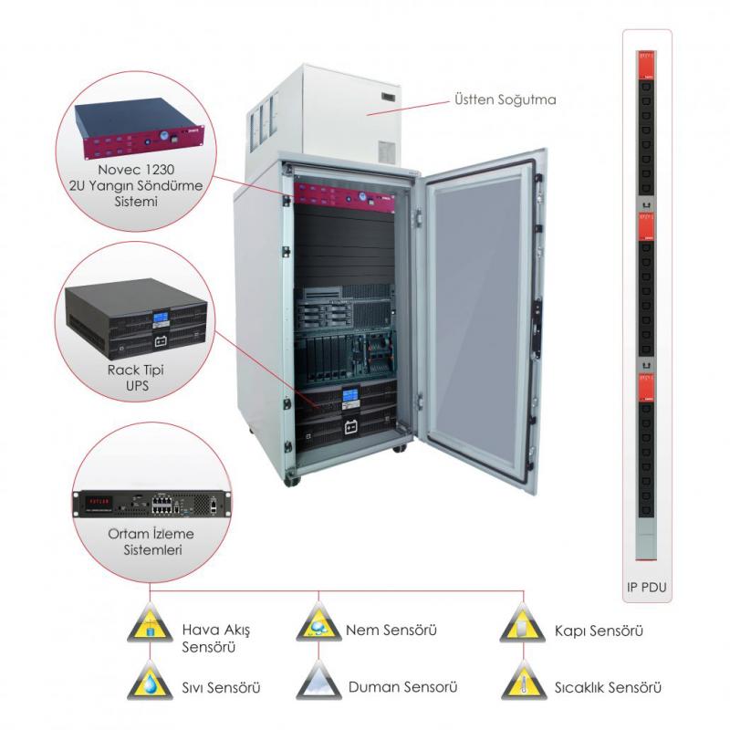 24U Mikro Veri Merkezi 600x1000-2kW Soğutma Kapas...